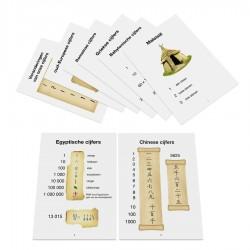Set kaarten geschiedenis van de cijfers, B4